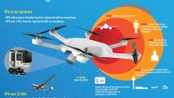 With the fast growing popularity of drones, advancements in the technology they use and their increasing consumer accessibility, more tourists now want to take their drones on holiday with them. […]
