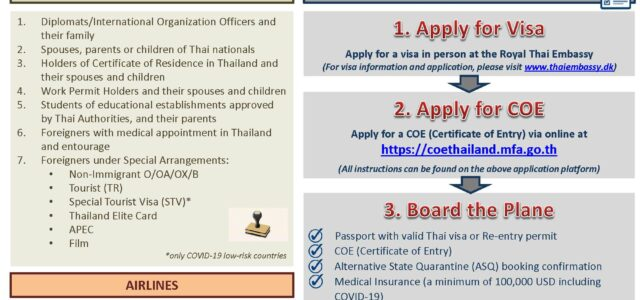 ** Announcement for Non-Thais ** Starting from 1 November 2020, Non-Thai nationals who are eligible to enter Thailand can apply for Certificate of Entry (COE) online at https://coethailand.mfa.go.th/ For COE registration's instruction, […]
