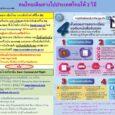 ** ประกาศสำหรับคนไทย ** ขั้นตอนการเดินทางเข้าประเทศไทยของชาวไทย มีผลบังคับใช้ตั้งแต่วันที่ 1 เม.ย. 2564 เป็นต้นไป ดาวน์โหลดคู่มือการใช้งาน ThailandPlus